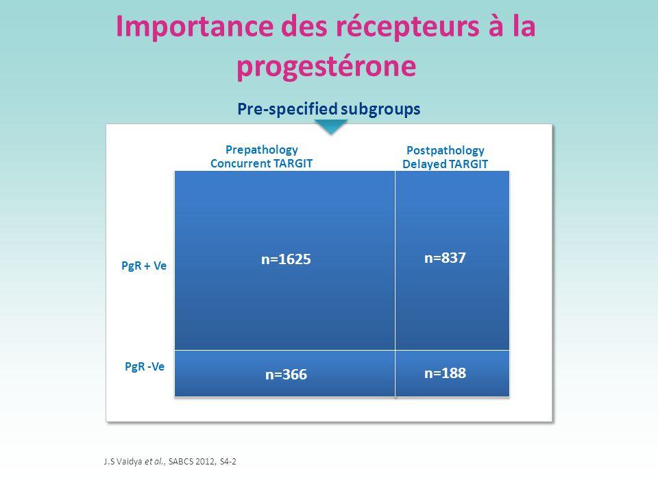 Importance des récepteurs à la progestérone J.S Vaidya et al., SABCS 2012, S4-2 PgR + Ve PgR -Ve Prepathology Concurrent TARGIT n=1625 n=366 n=837 n=1