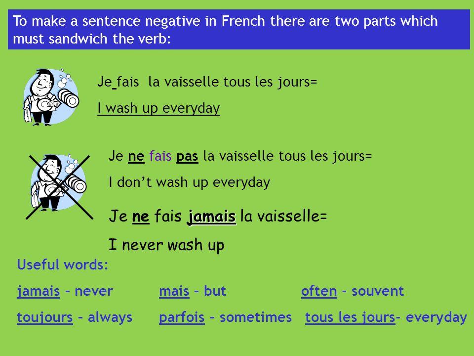 Now try to make these sentences negative using ne...pas or ne...jamais 1.Je passe laspirateur= 2.Je fais les courses= 3.Je travaille dans le jardin= 4.Je fais la lessive= 5.Je mets la table= 6.Je sors la poubelle= 7.Je fais la cuisine= Ext: can you extend your sentences using the useful vocabulary from before.