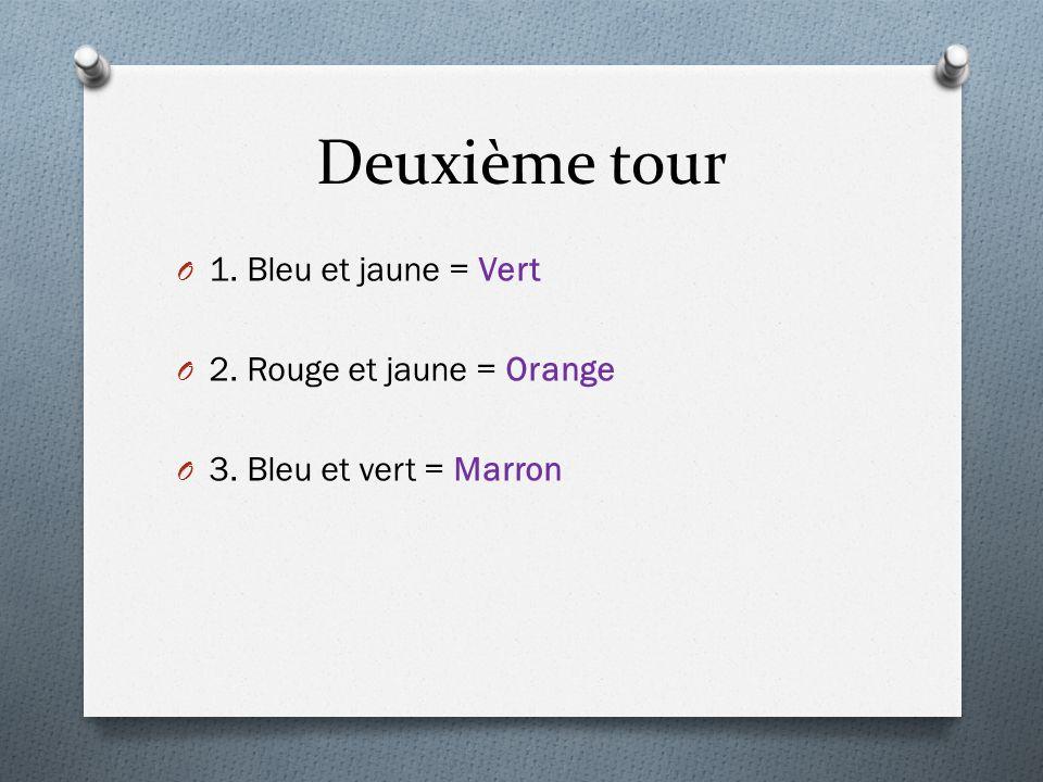 Deuxième tour O 1. Bleu et jaune = Vert O 2. Rouge et jaune = Orange O 3. Bleu et vert = Marron