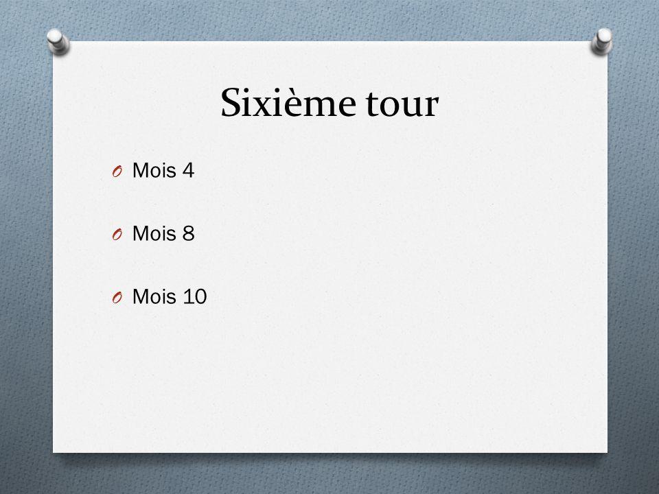Sixième tour O Mois 4 O Mois 8 O Mois 10