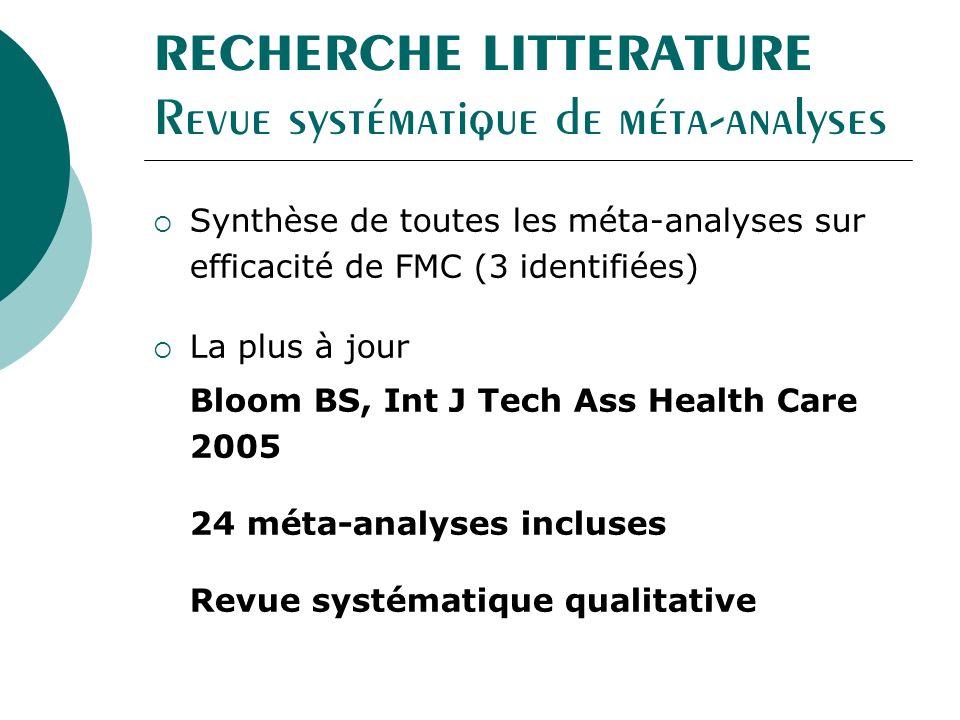 RECHERCHE LITTERATURE Revue systématique de méta-analyses Synthèse de toutes les méta-analyses sur efficacité de FMC (3 identifiées) La plus à jour Bloom BS, Int J Tech Ass Health Care 2005 24 méta-analyses incluses Revue systématique qualitative
