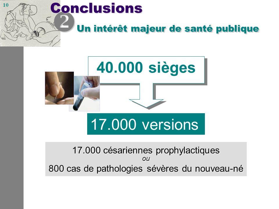10 Un intérêt majeur de santé publique Un intérêt majeur de santé publique 17.000 versions 17.000 césariennes prophylactiques ou 800 cas de pathologies sévères du nouveau-né 40.000 sièges Conclusions