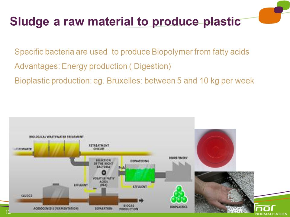 1 / Pour personnaliser les références : Affichage / En-tête et pied de page Personnaliser la zone Pied de page, Faire appliquer partout 12 Sludge a raw material to produce plastic Specific bacteria are used to produce Biopolymer from fatty acids Advantages: Energy production ( Digestion) Bioplastic production: eg.
