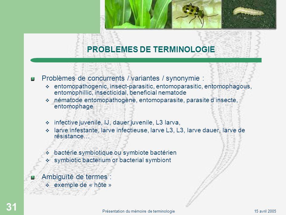 15 avril 2005Présentation du mémoire de terminologie 31 PROBLEMES DE TERMINOLOGIE Problèmes de concurrents / variantes / synonymie : entomopathogenic,