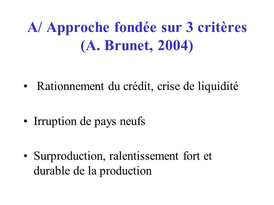 A/ Approche fondée sur 3 critères (A. Brunet, 2004) Rationnement du crédit, crise de liquidité Irruption de pays neufs Surproduction, ralentissement f
