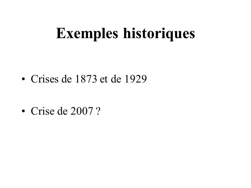 Exemples historiques Crises de 1873 et de 1929 Crise de 2007 ?