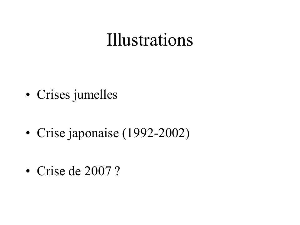 Illustrations Crises jumelles Crise japonaise (1992-2002) Crise de 2007 ?