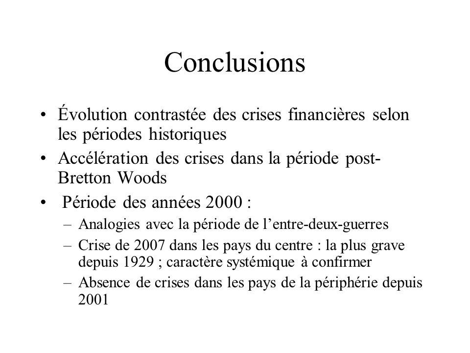Conclusions Évolution contrastée des crises financières selon les périodes historiques Accélération des crises dans la période post- Bretton Woods Pér