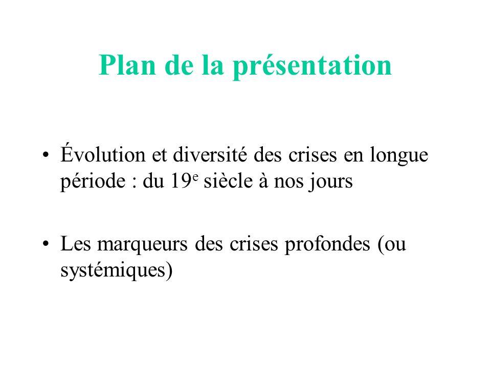 Plan de la présentation Évolution et diversité des crises en longue période : du 19 e siècle à nos jours Les marqueurs des crises profondes (ou systém