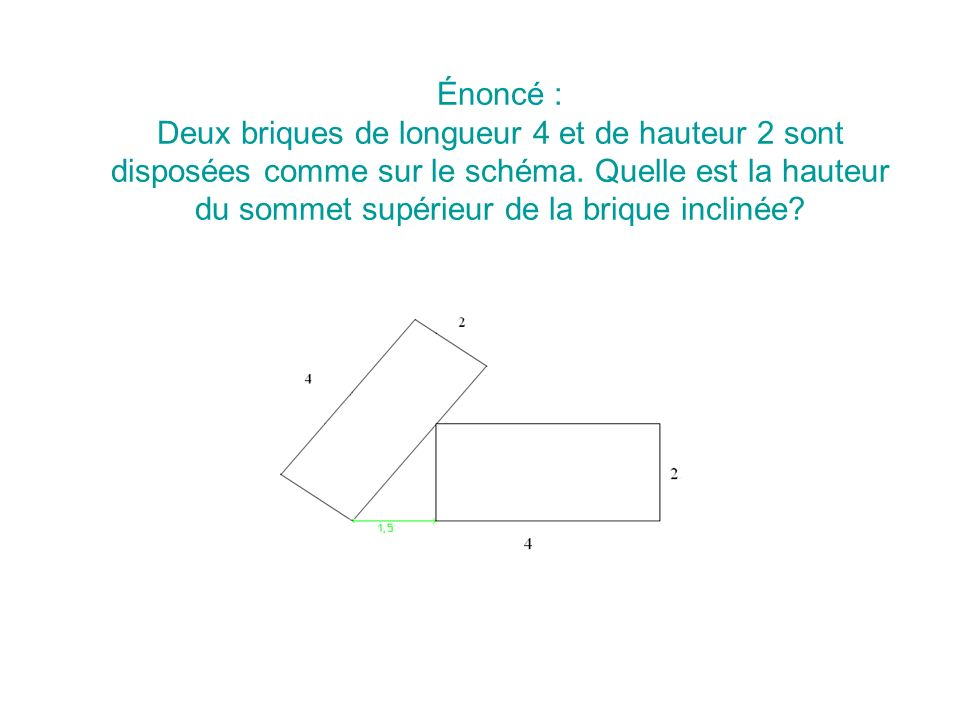 Énoncé : Deux briques de longueur 4 et de hauteur 2 sont disposées comme sur le schéma.
