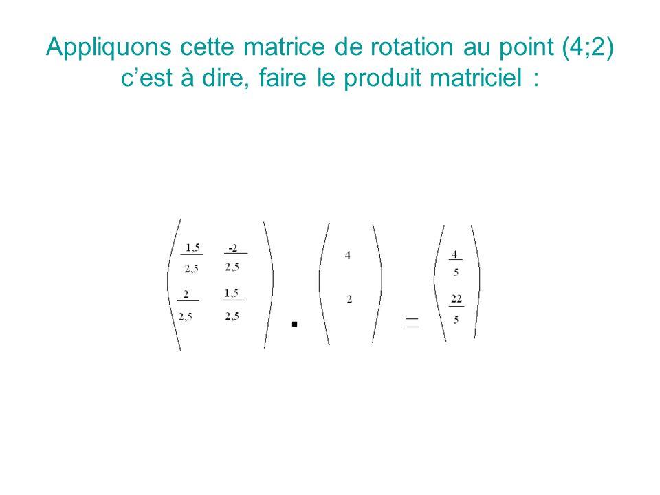 Appliquons cette matrice de rotation au point (4;2) cest à dire, faire le produit matriciel :