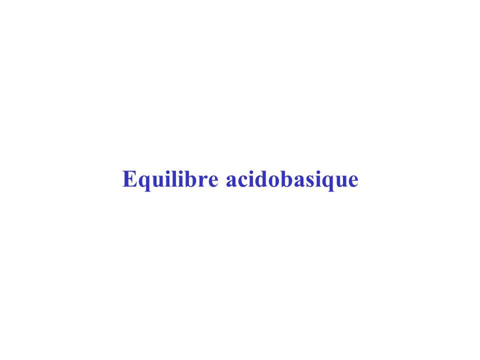 Equilibre acidobasique