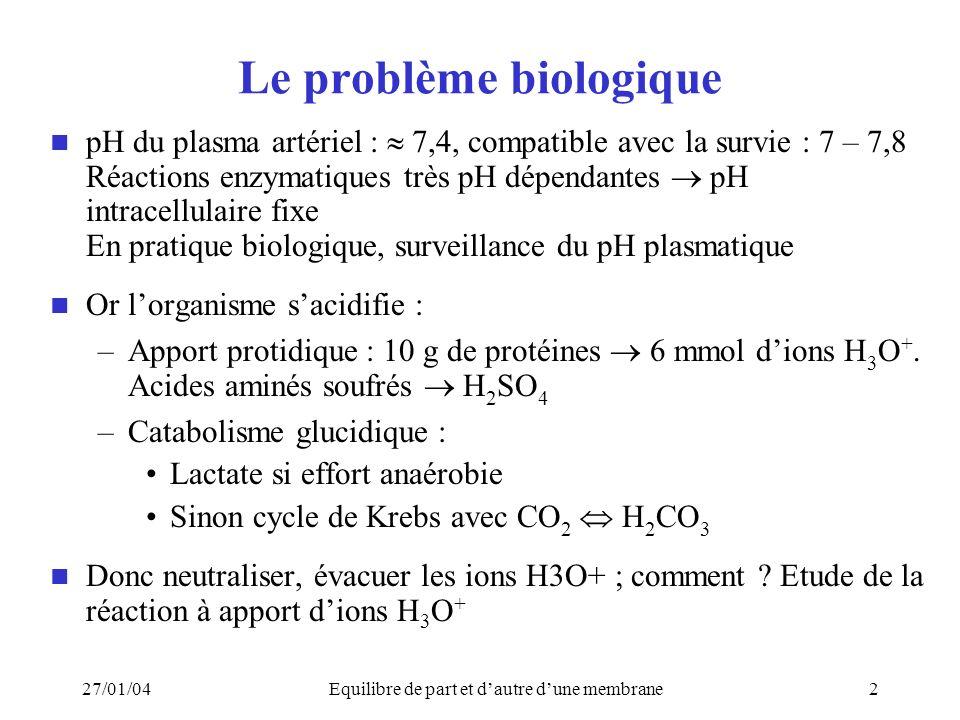 27/01/04Equilibre de part et dautre dune membrane2 Le problème biologique pH du plasma artériel : 7,4, compatible avec la survie : 7 – 7,8 Réactions e
