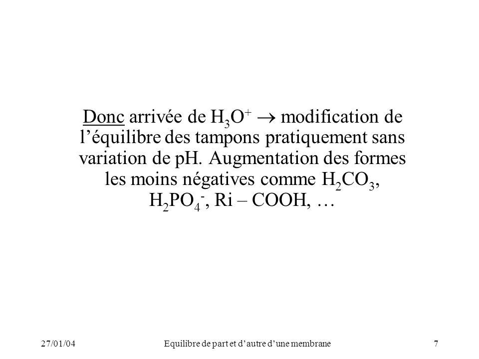 27/01/04Equilibre de part et dautre dune membrane7 Donc arrivée de H 3 O + modification de léquilibre des tampons pratiquement sans variation de pH. A