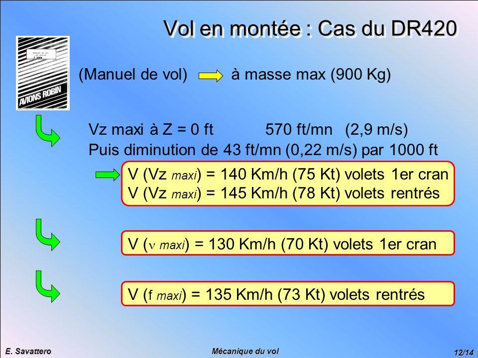 12/14 Mécanique du vol E. Savattero Vol en montée : Cas du DR420 Vz maxi à Z = 0 ft 570 ft/mn (2,9 m/s) Puis diminution de 43 ft/mn (0,22 m/s) par 100