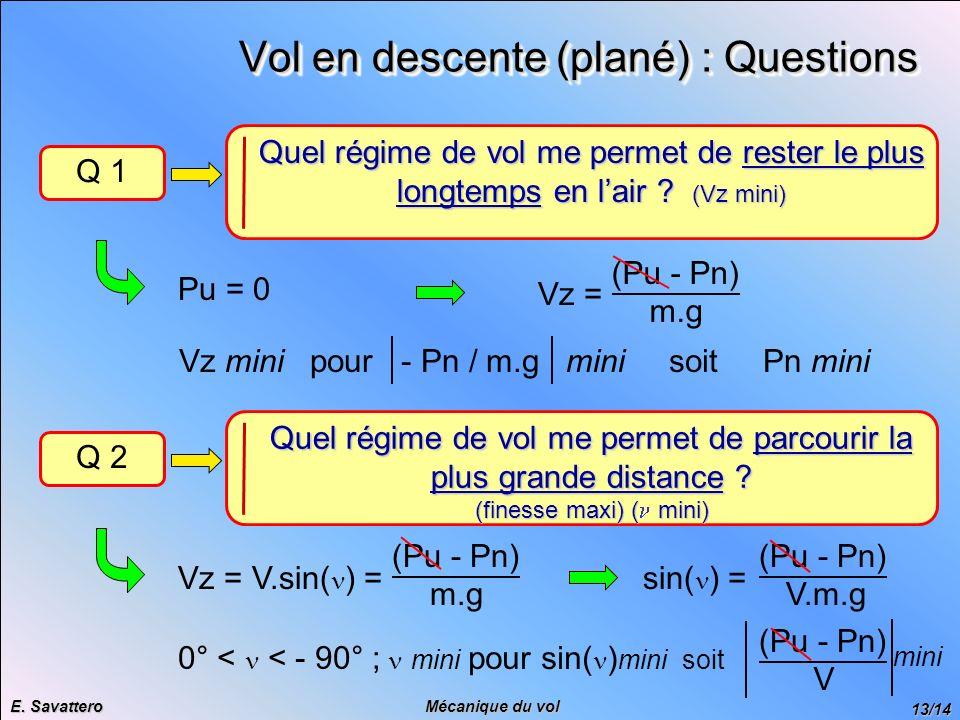 13/14 Mécanique du vol E. Savattero Vol en descente (plané) : Questions Q 1 Quel régime de vol me permet de rester le plus longtemps en lair ? (Vz min