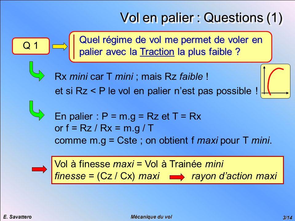 3/14 Mécanique du vol E. Savattero Vol en palier : Questions (1) Q 1 Quel régime de vol me permet de voler en palier avec la Traction la plus faible ?