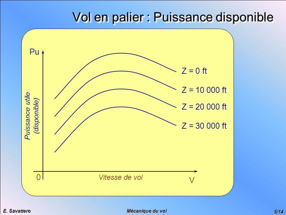 5/14 Mécanique du vol E. Savattero Vol en palier : Puissance disponible 0 Vitesse de vol V Pu Puissance utile (disponible) Z = 0 ft Z = 10 000 ft Z =