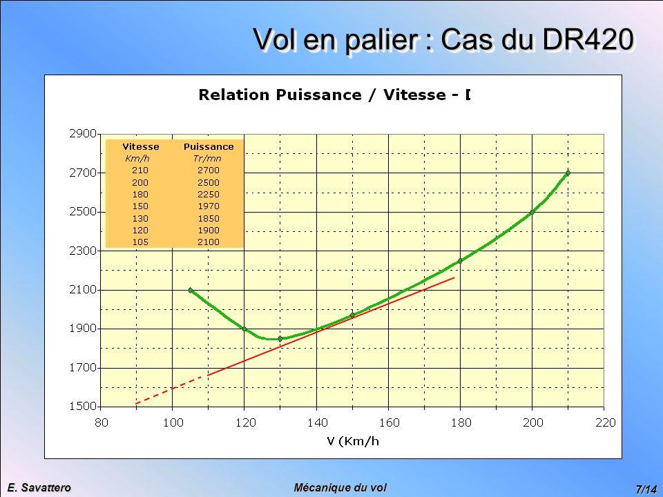 7/14 Mécanique du vol E. Savattero Vol en palier : Cas du DR420