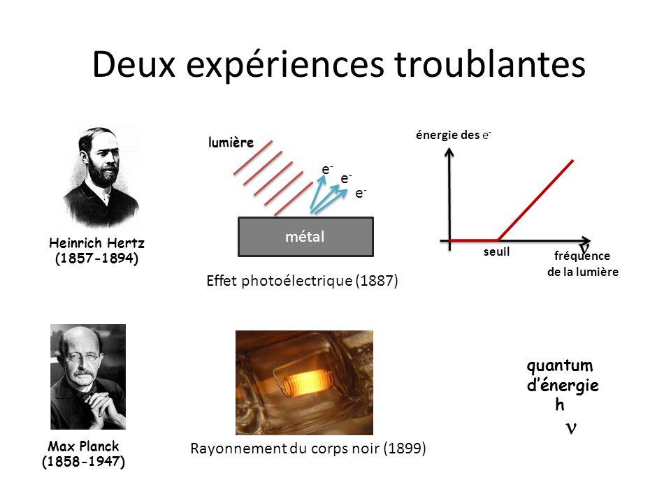 Deux expériences troublantes Heinrich Hertz (1857-1894) énergie des e - fréquence de la lumière Max Planck (1858-1947) quantum dénergie h Effet photoé