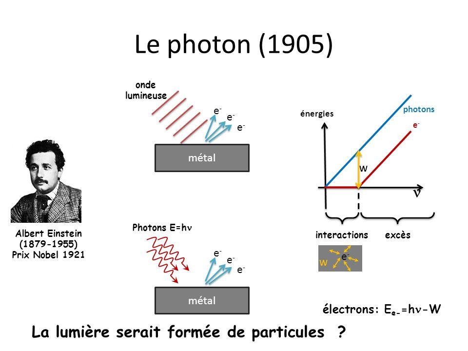 Le photon (1905) Albert Einstein (1879-1955) Prix Nobel 1921 métal onde lumineuse e-e- e-e- e-e- métal Photons E=h e-e- e-e- e-e- énergies e-e- photon