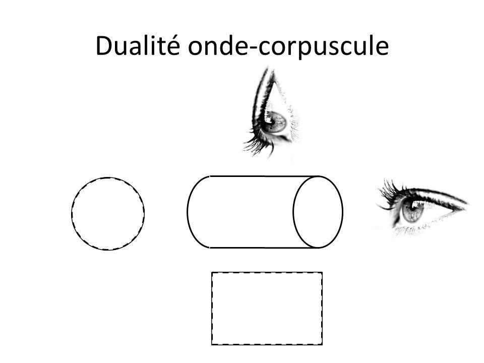 Dualité onde-corpuscule