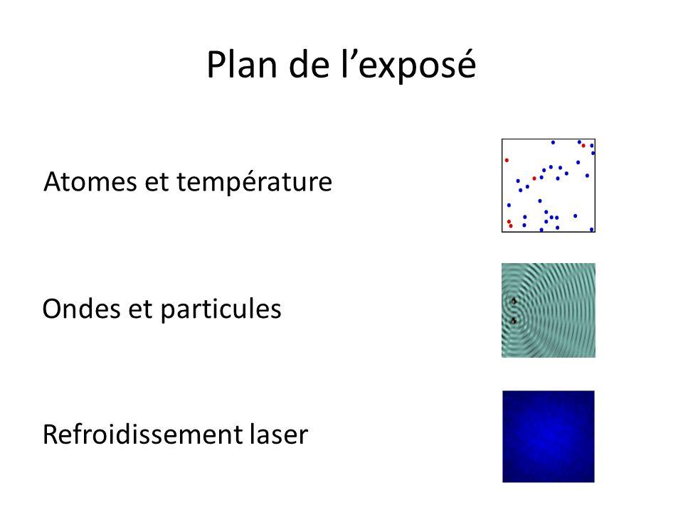 Plan de lexposé Ondes et particules Refroidissement laser Atomes et température