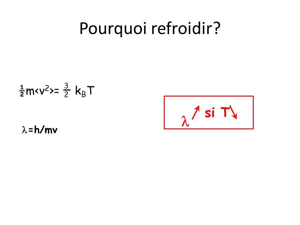 Pourquoi refroidir? si T ½m = ½ k B T 3232 =h/mv