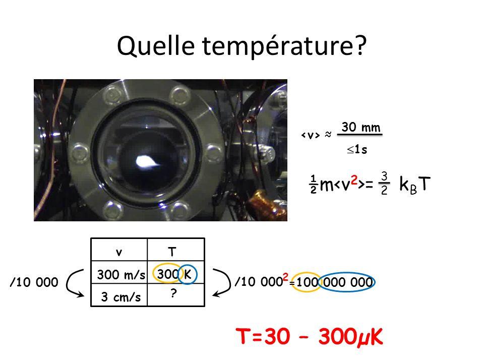 Quelle température? 30 mm 1s v T 300 m/s 3 cm/s 300 K ½m = ½ k B T 3232 /10 000 ? T= =100 000 000 2 3 µK =0.000 003 KT=30 – 300µK