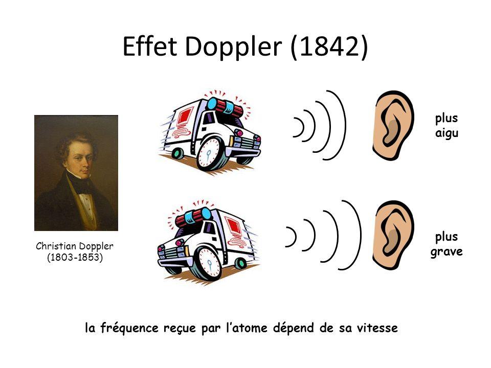 Effet Doppler (1842) Christian Doppler (1803-1853) plus aigu plus grave la fréquence reçue par latome dépend de sa vitesse