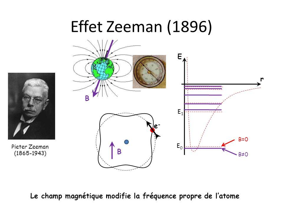 Effet Zeeman (1896) e-e- B E0E0 r E E1E1 B=0 B0 Le champ magnétique modifie la fréquence propre de latome B Pieter Zeeman (1865-1943)