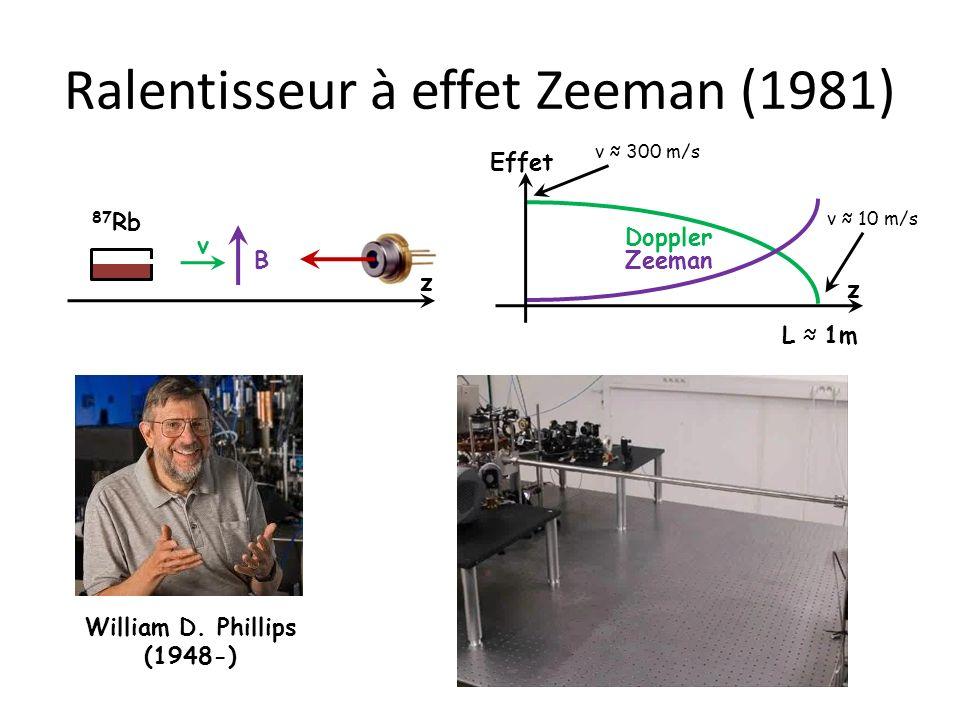 Ralentisseur à effet Zeeman (1981) 87 Rb z v B Doppler Zeeman L 1m v 10 m/s z Effet v 300 m/s William D. Phillips (1948-)
