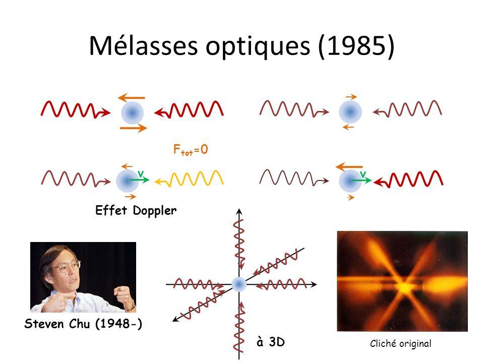 Mélasses optiques (1985) v F tot =0 v Steven Chu (1948-) à 3D Cliché original Effet Doppler