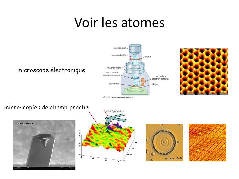 Voir les atomes microscopies de champ proche microscope électronique