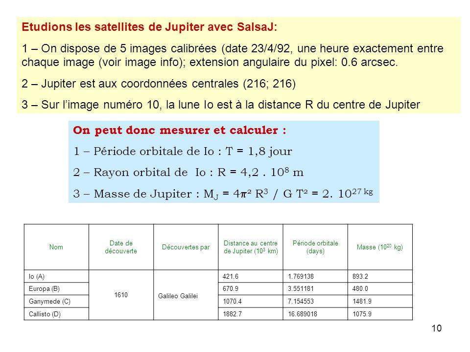 10 Nom Date de découverte Découvertes par Distance au centre de Jupiter (10 3 km) Période orbitale (days) Masse (10 20 kg) Io (A) 1610 Galileo Galilei