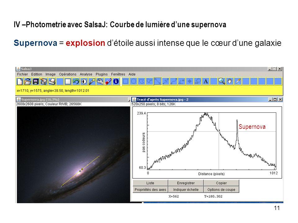 11 IV –Photometrie avec SalsaJ: Courbe de lumière dune supernova Supernova = explosion détoile aussi intense que le cœur dune galaxie Supernova