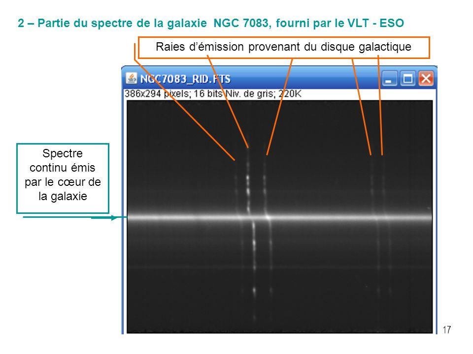 17 2 – Partie du spectre de la galaxie NGC 7083, fourni par le VLT - ESO Spectre continu émis par le cœur de la galaxie Raies démission provenant du d