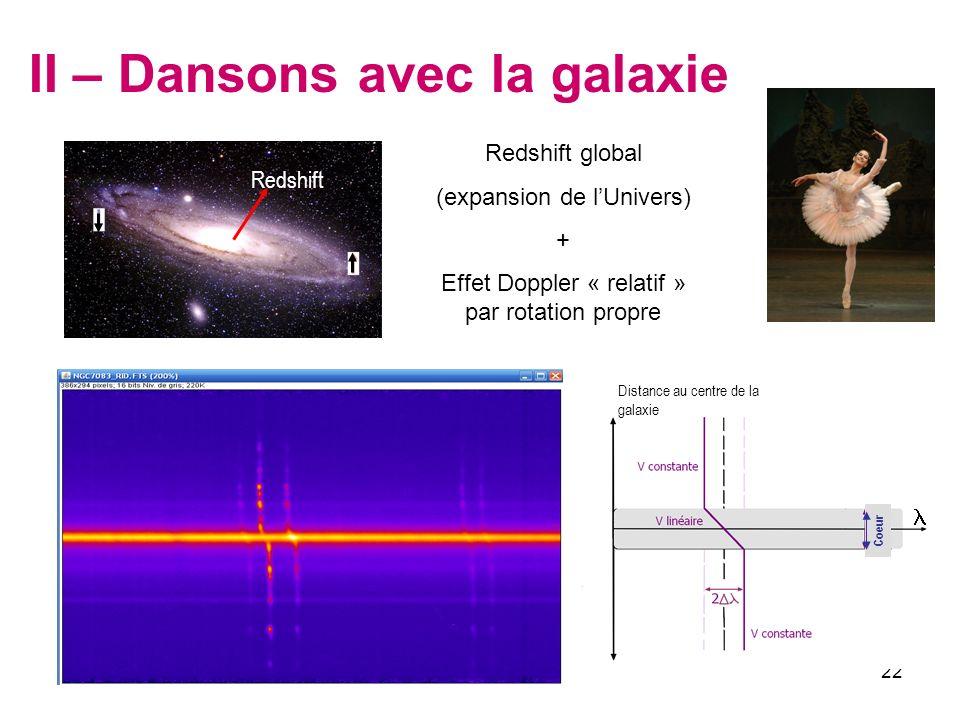 22 II – Dansons avec la galaxie Redshift Redshift global (expansion de lUnivers) + Effet Doppler « relatif » par rotation propre Distance au centre de