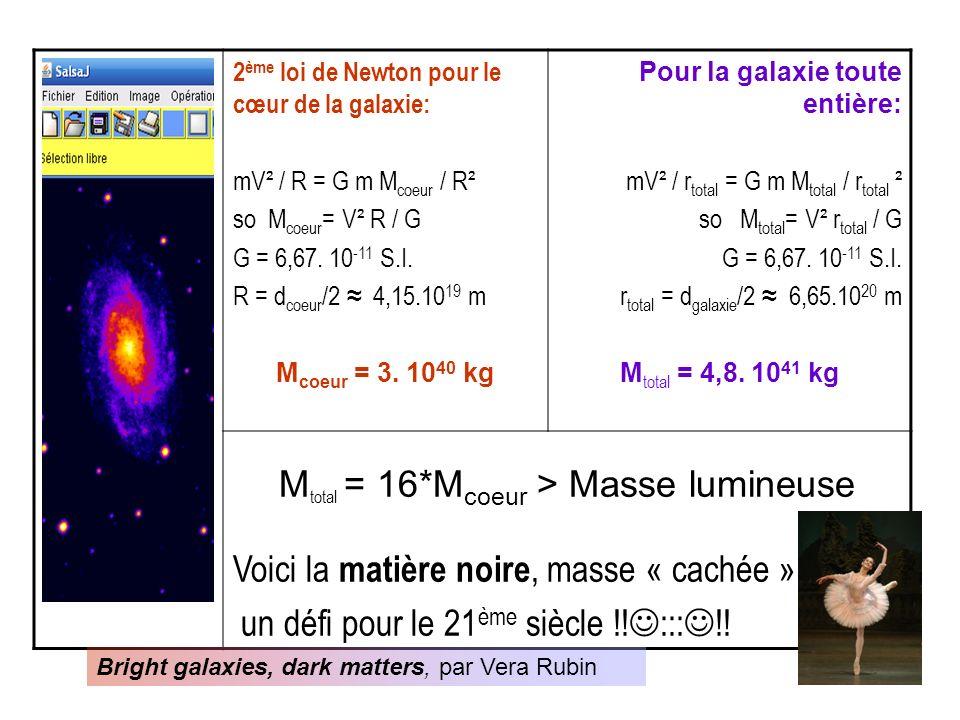 27 2 ème loi de Newton pour le cœur de la galaxie: mV² / R = G m M coeur / R² so M coeur = V² R / G G = 6,67. 10 -11 S.I. R = d coeur /2 4,15.10 19 m