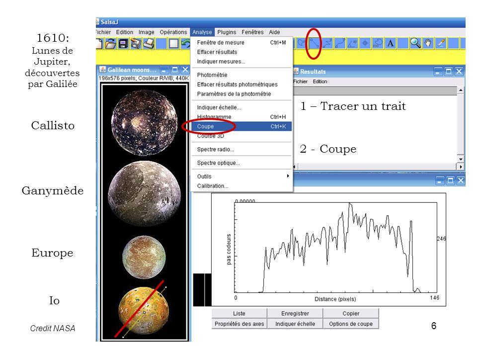 6 1610: Lunes de Jupiter, découvertes par Galilée Callisto Ganymède Europe Io Credit NASA 1 – Tracer un trait 2 - Coupe 6