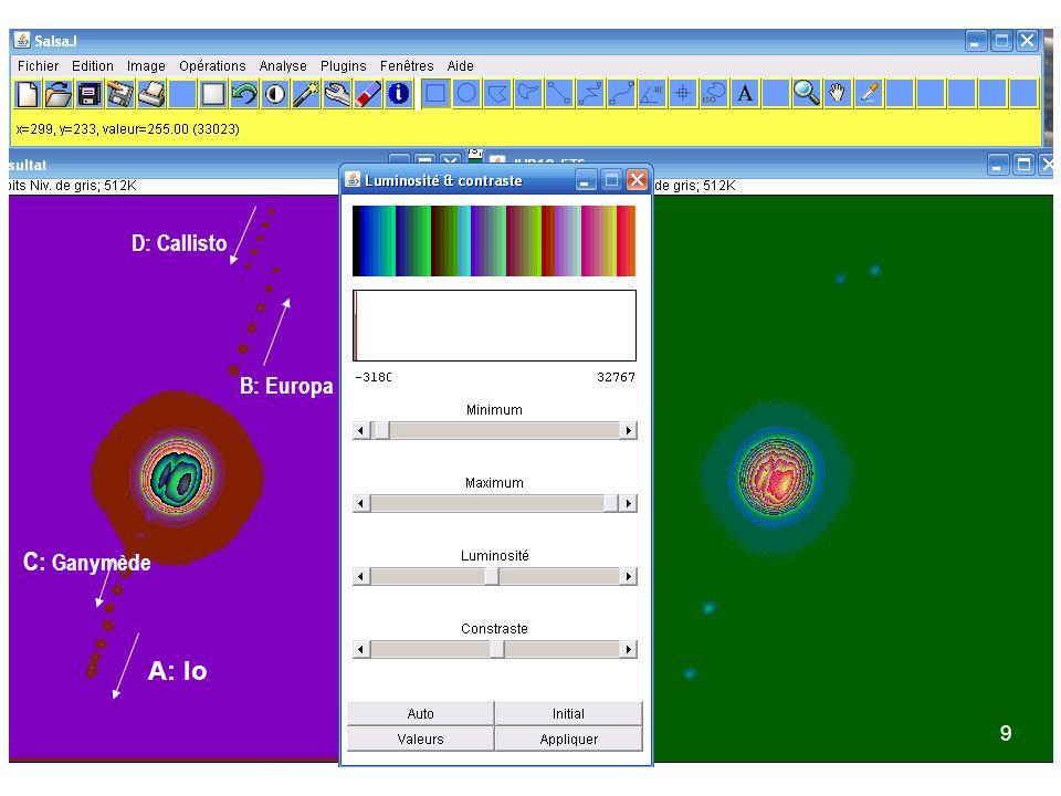 10 Nom Date de découverte Découvertes par Distance au centre de Jupiter (10 3 km) Période orbitale (days) Masse (10 20 kg) Io (A) 1610 Galileo Galilei 421.61.769138893.2 Europa (B)670.93.551181480.0 Ganymede (C)1070.47.1545531481.9 Callisto (D)1882.716.6890181075.9 Etudions les satellites de Jupiter avec SalsaJ: 1 – On dispose de 5 images calibrées (date 23/4/92, une heure exactement entre chaque image (voir image info); extension angulaire du pixel: 0.6 arcsec.
