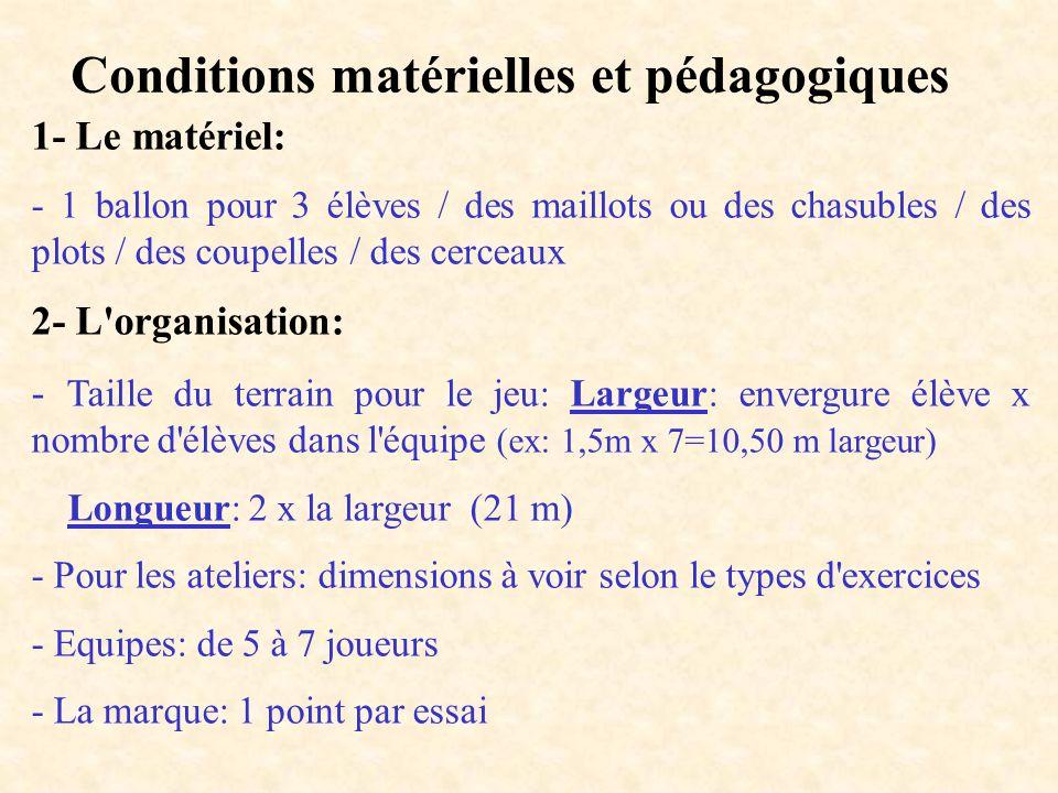 Conditions matérielles et pédagogiques 1- Le matériel: - 1 ballon pour 3 élèves / des maillots ou des chasubles / des plots / des coupelles / des cerc