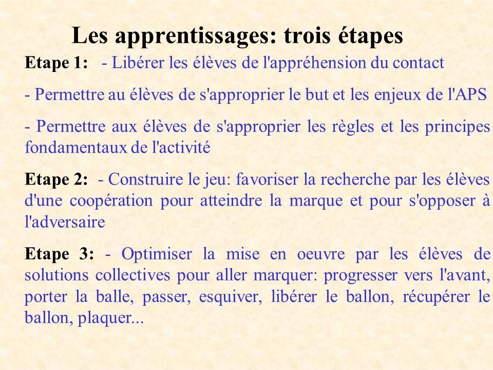 Les apprentissages: trois étapes Etape 1: - Libérer les élèves de l'appréhension du contact - Permettre au élèves de s'approprier le but et les enjeux