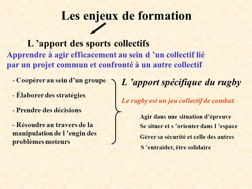 Les enjeux de formation L apport des sports collectifs L apport spécifique du rugby Apprendre à agir efficacement au sein d un collectif lié par un pr