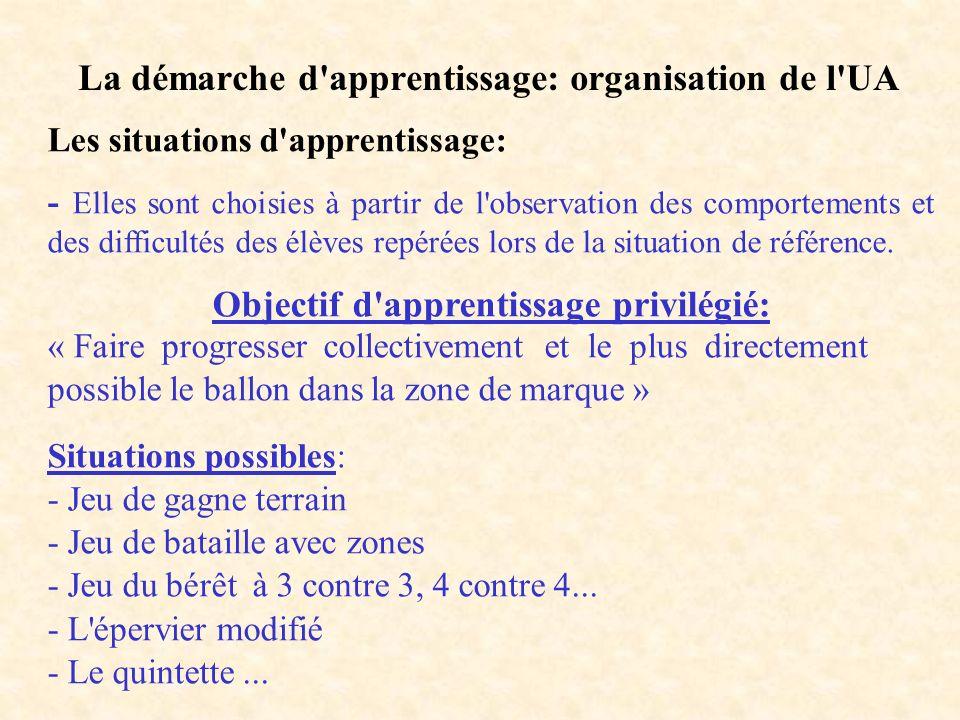 La démarche d'apprentissage: organisation de l'UA Les situations d'apprentissage: - Elles sont choisies à partir de l'observation des comportements et