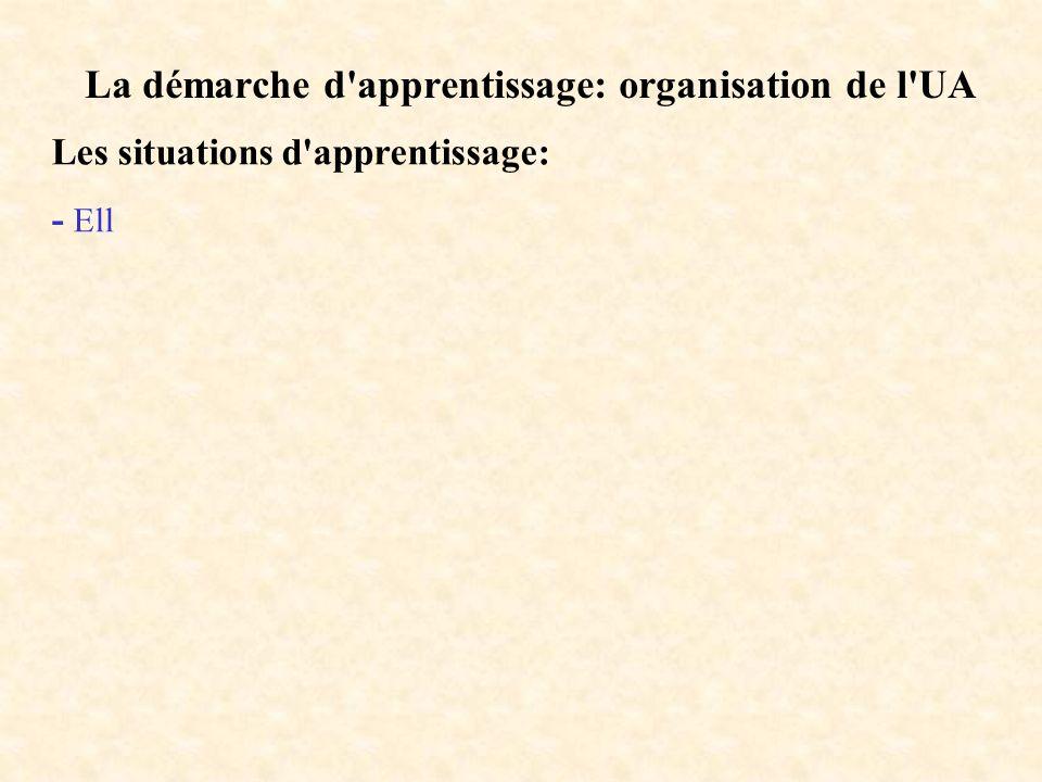 La démarche d'apprentissage: organisation de l'UA Les situations d'apprentissage: - Ell