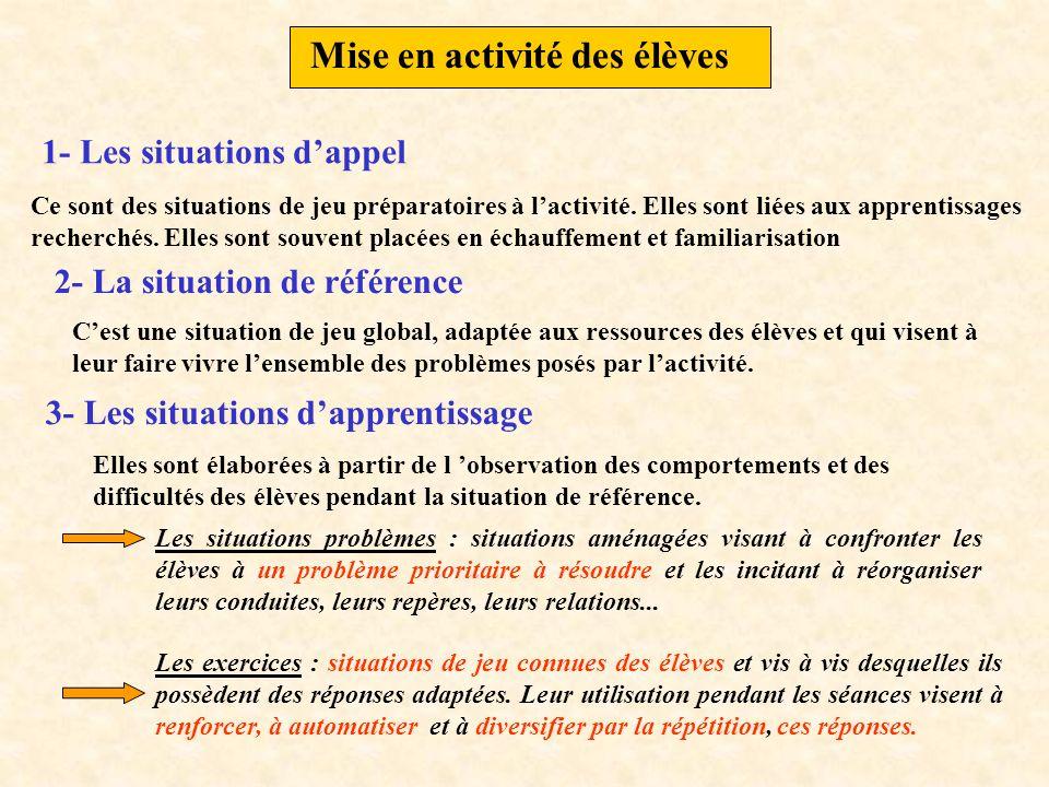 Trois niveaux de jeu pour évaluer les élèves Niveau 1: - Joueur ne participant pas directement aux actions mais suivant les mouvements (joueur satellite).