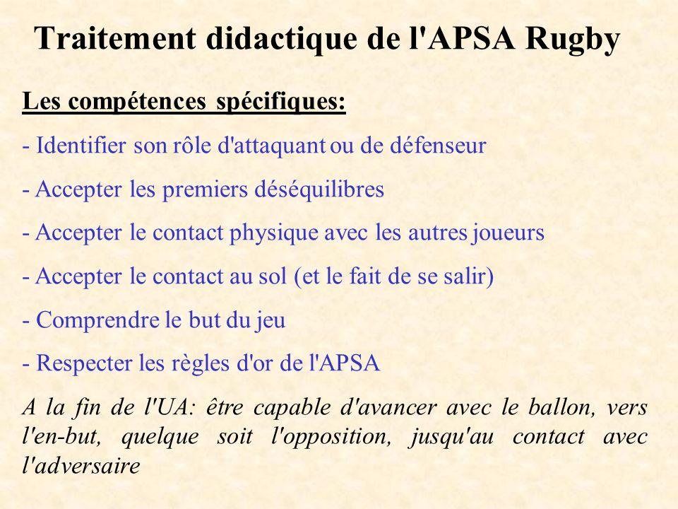 Traitement didactique de l APSA Rugby Les compétences transversales: « S engager lucidement dans l action » - Accepter une prise de risque mesurée - Situer les différents espaces du terrain: son camp, son en-but, celui de l adversaire, les lignes de touche.
