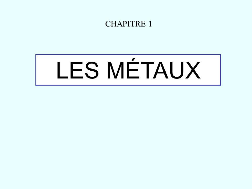 LES MÉTAUX CHAPITRE 1