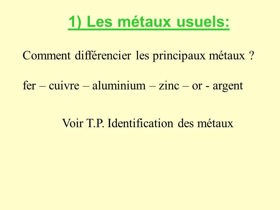 1) Les métaux usuels: fleuve pluie C est un métal Sa couleur est rouge orangée oui non C est du cuivre Il est attiré par un aimant oui non C est du fer ou de l acier On soupèse lobjet Rien de particulier Il semble léger C est un autre métal C est de l aluminium oui